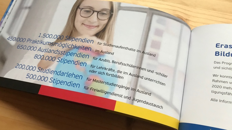 Junge Menschen im Blick: Förderung durch EU-Maßnahmen und Projekte