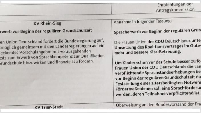 Unser Antrag auf verpflichtende Sprachtests ist beim BPT der CDU erfolgreich!